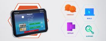 Omnia Custom Servicio de desarrollo de aplicaciones personalizadas